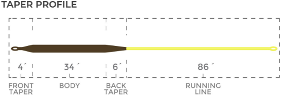 Taper profile Fo-Tech Type 3