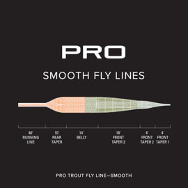Orvis PRO Trout Smooth Floating WF